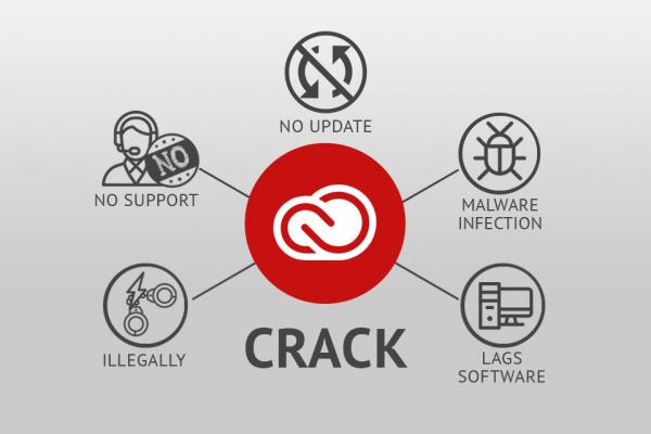 Adobe Creative Cloud 5.2.1.441 Crack